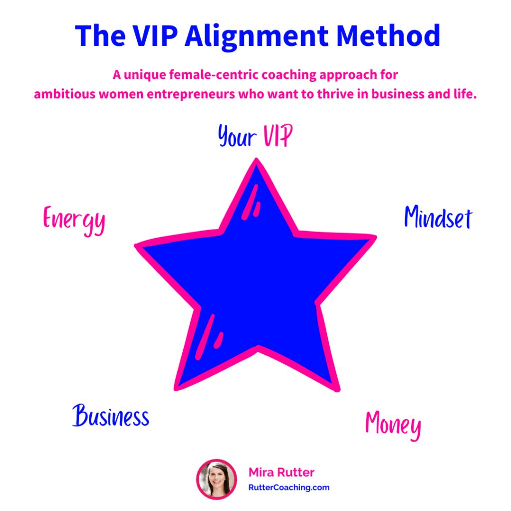The VIP Alignment Method