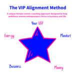 The VIP Alignment Method - Everything You Need to Know